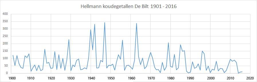 Hellmann1