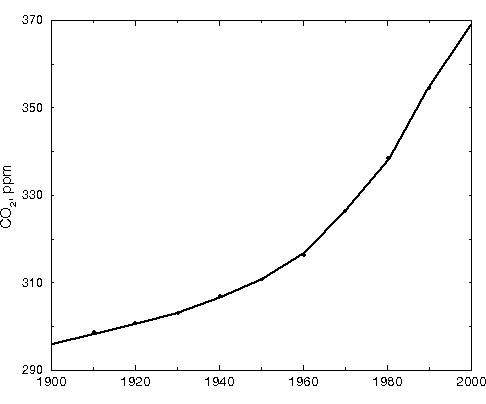 Logaritmisch temperatuurverschil