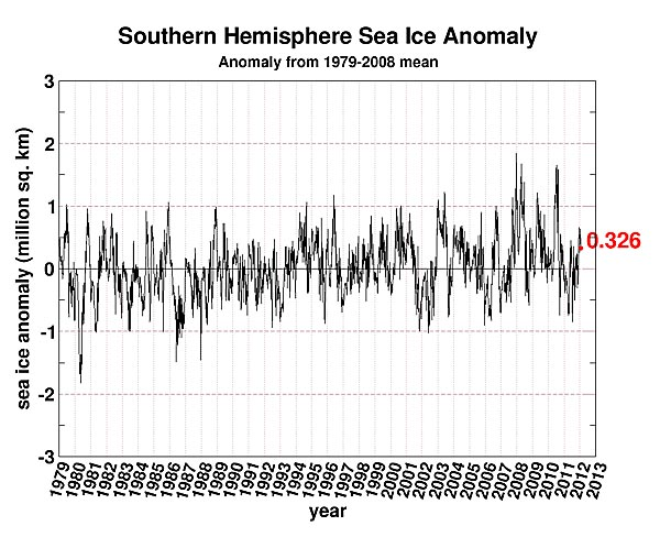 sea ice anomaly zh 1-12