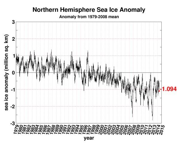arctic sea ice anomaly 6 2014