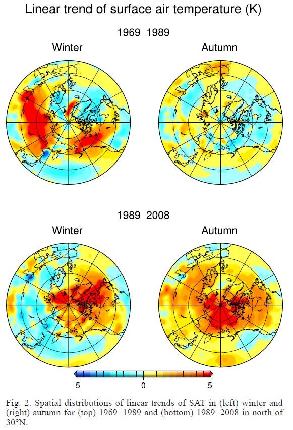 arctic temp