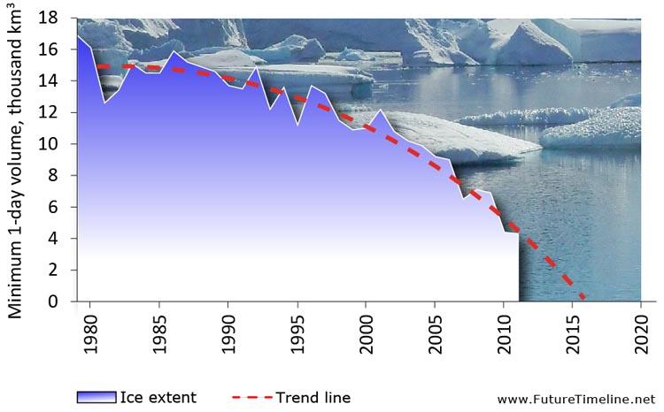 ice-extend-alarm