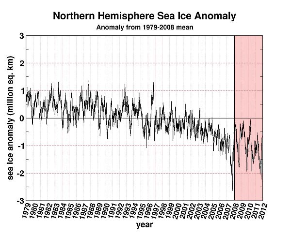 nh sea ice2