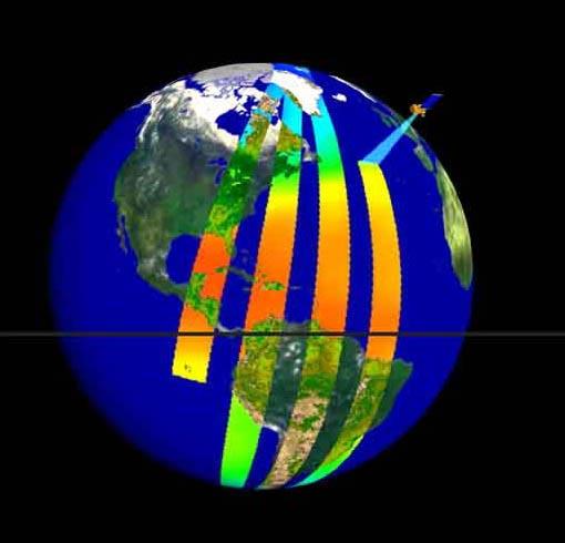polar orbiting