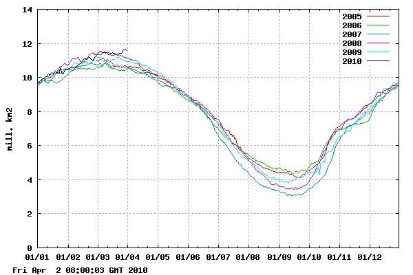 sea ice 4 2010a