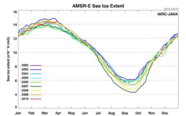 sea ice 4 2010b