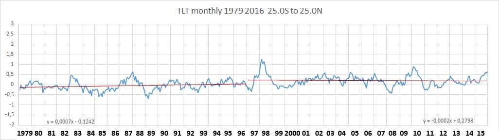 tlt-tropen-79-2016